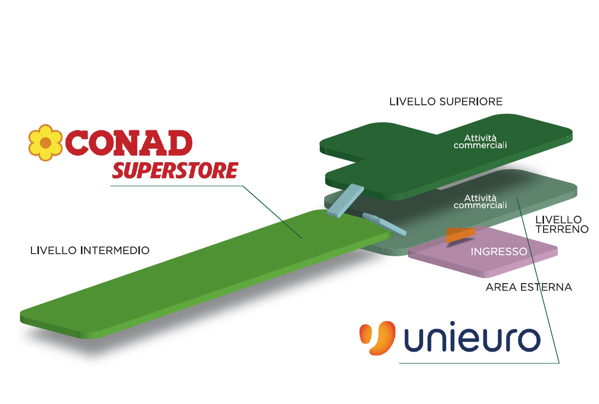 mappa del Centro Commerciale Guadagna